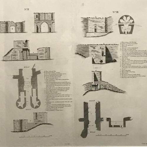 Rare Early Plan Of Lincoln Castle image-2