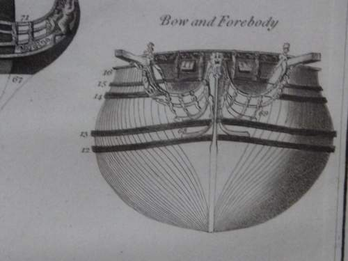 Georgian Ship Print Antique - 1802 - British Fifth Rate Picture image-3