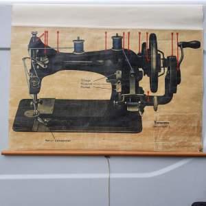 Rare Vintage Husqvarna Sewing Machine School Chart